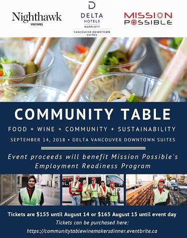 Community Table Winemaker's Dinner